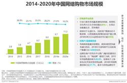 2019年中国社交电商行业研究报告(全文)</a>